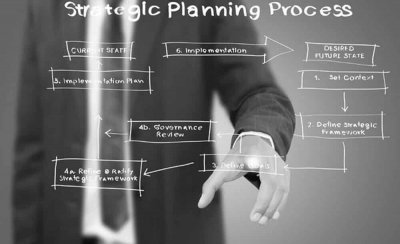 Graphic Image for Strategic Planning Process